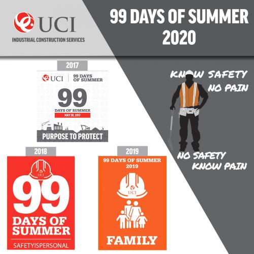 99 Days of Summer